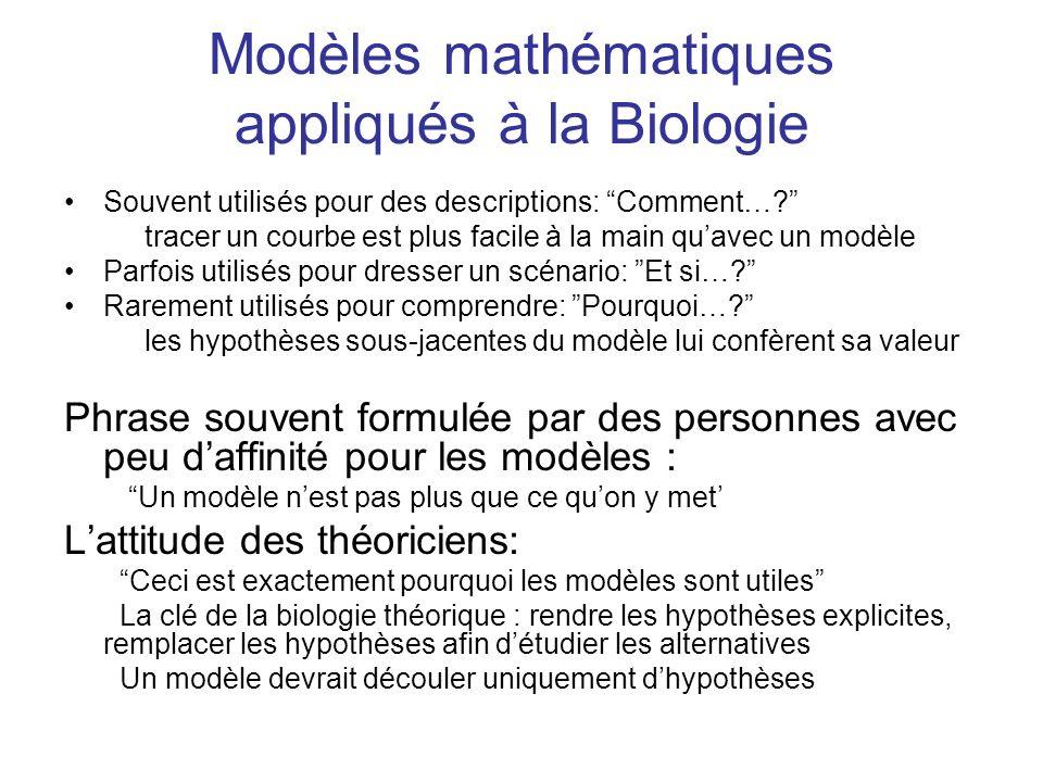Cycle Empirique Formuler Des relations entre variables mesurés et variables du modèle Tester la cohérence du modèle (dimensions, lois de conservations) Dériver le modèle mathématique; identifier les variables et les paramètres (Re)Formuler les hypothèses mécanistes Rassembler les observations (dans la littérature) Effectuer : Expériences & Mesures Vérifier que le modèle corrobore avec les résultats expérimentaux Identifier les variables à mesurer (type, précision, fréquence) (Re)faire le design expérimental Pour tester les hypothèses du modèle (composant manipulables) Tester le comportement numérique du modèle ainsi que le réalisme du modèle de manière qualitative (plasticité, simplicité) Tester lefficacité du modèle en relation avec lobjectif du létude (Re) identifier le problème scientifique ou le but de la recherche http://www.bio.vu.nl/thb/course/tb/tb.pdf Tester la cohérence du modèle par rapport aux champs dintérêt voisins