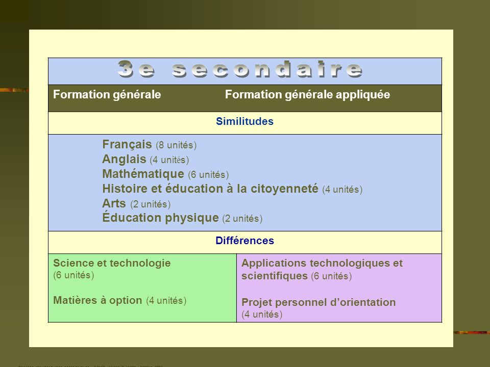 Formation générale Formation générale appliquée Similitudes Français (8 unités) Anglais (4 unit é s) Mathématique (6 unités) Histoire et éducation à l