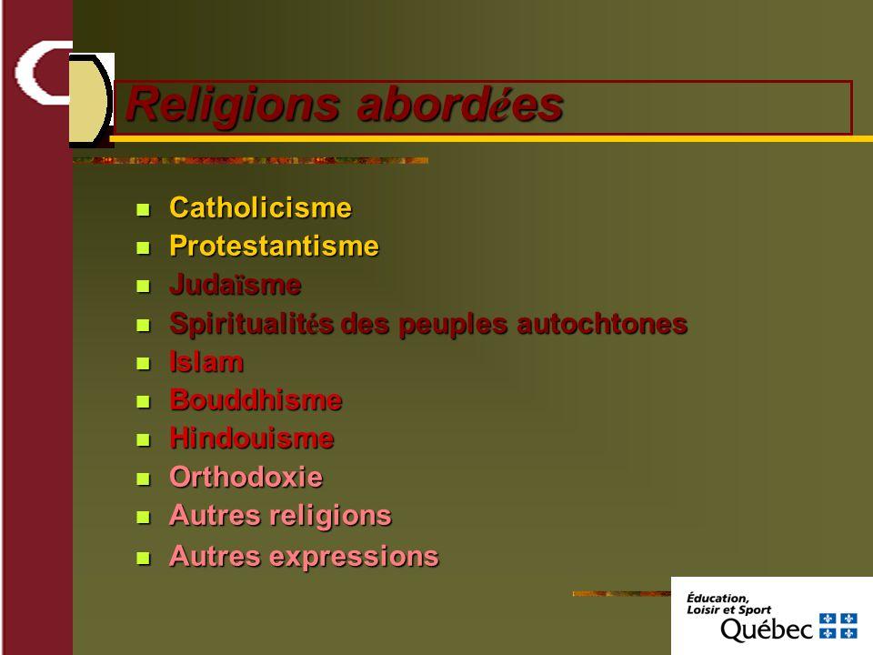 Catholicisme Catholicisme Protestantisme Protestantisme Juda ï sme Juda ï sme Spiritualit é s des peuples autochtones Spiritualit é s des peuples auto
