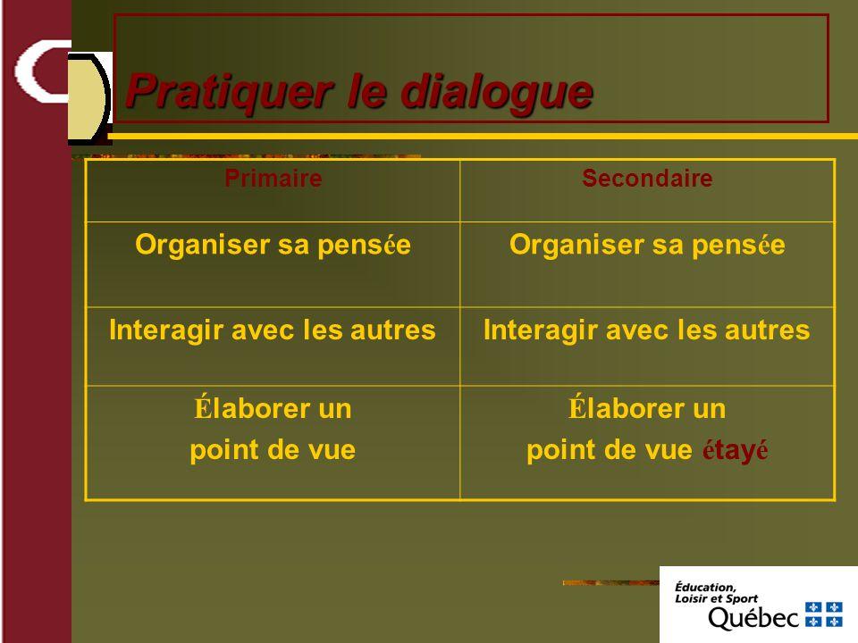 Pratiquer le dialogue PrimaireSecondaire Organiser sa pens é e Interagir avec les autres É laborer un point de vue É laborer un point de vue é tay é