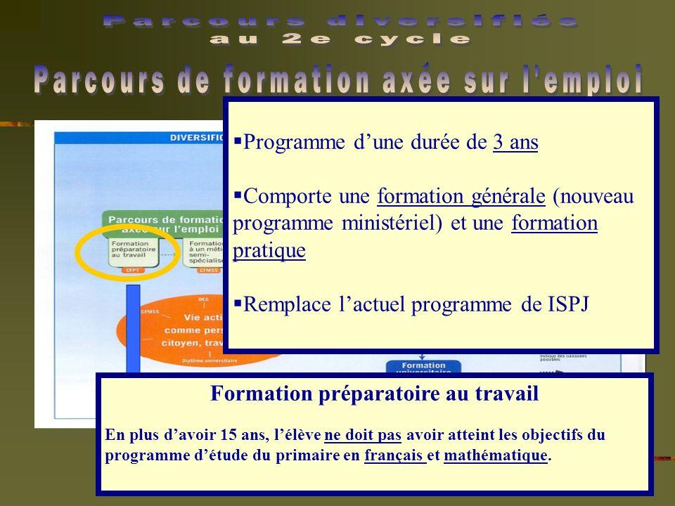 Formation préparatoire au travail En plus davoir 15 ans, lélève ne doit pas avoir atteint les objectifs du programme détude du primaire en français et mathématique.