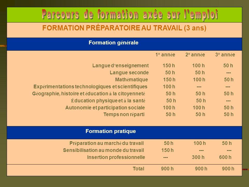 FORMATION PRÉPARATOIRE AU TRAVAIL (3 ans) Formation g é n é rale 1 e ann é e 2 e ann é e 3 e ann é e Langue d enseignement 150 h 100 h 50 h Langue sec