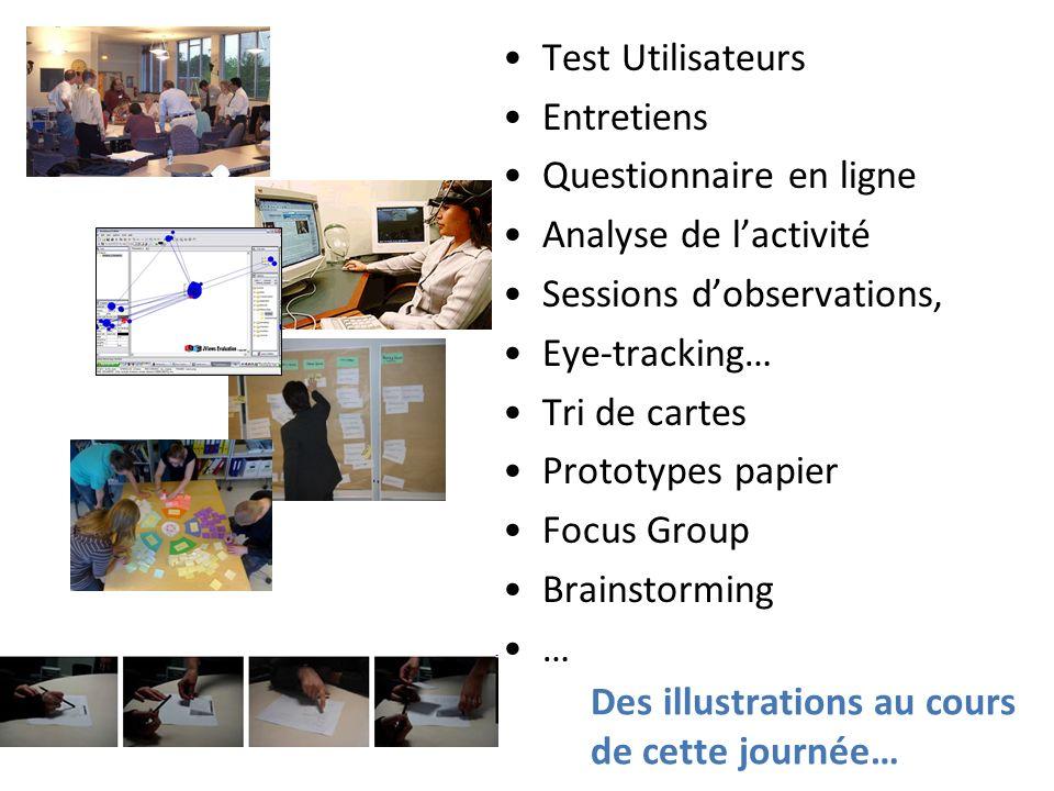 Test Utilisateurs Entretiens Questionnaire en ligne Analyse de lactivité Sessions dobservations, Eye-tracking… Tri de cartes Prototypes papier Focus Group Brainstorming … Des illustrations au cours de cette journée…