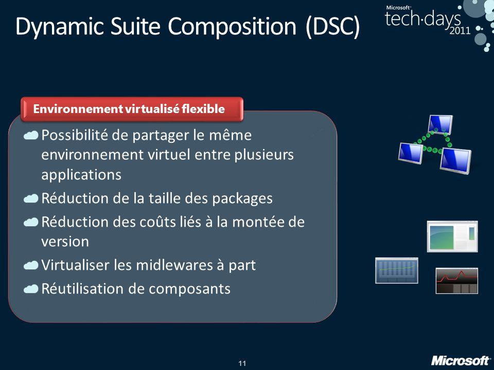 11 Dynamic Suite Composition (DSC) Environnement virtualisé flexible Possibilité de partager le même environnement virtuel entre plusieurs application