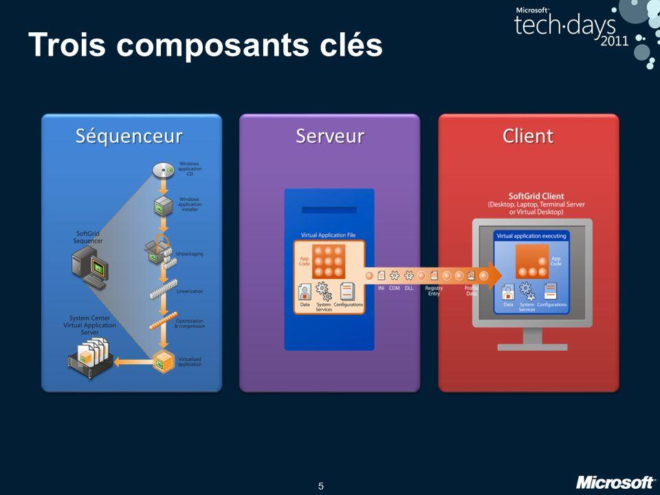 5 Trois composants clés SéquenceurServeurClient