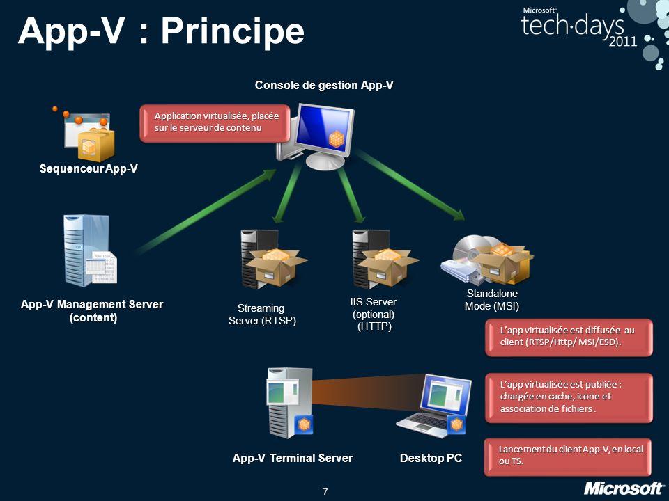 7 Lancement du client App-V, en local ou TS. Sequenceur App-V Application virtualisée, placée sur le serveur de contenu App-V : Principe App-V Managem