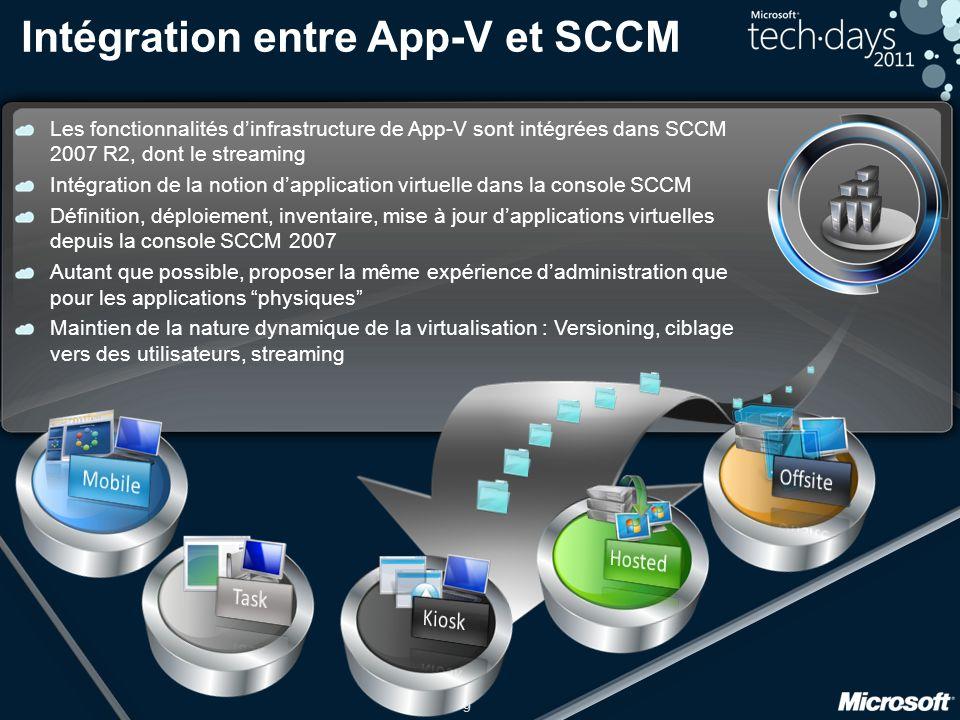 9 Intégration entre App-V et SCCM Les fonctionnalités dinfrastructure de App-V sont intégrées dans SCCM 2007 R2, dont le streaming Intégration de la n