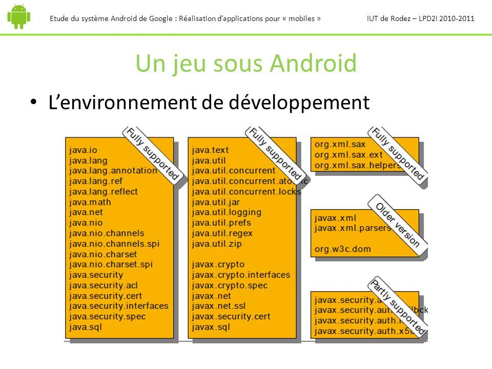 Un jeu sous Android Etude du système Android de Google : Réalisation dapplications pour « mobiles »IUT de Rodez – LPD2I 2010-2011 Lenvironnement de dé