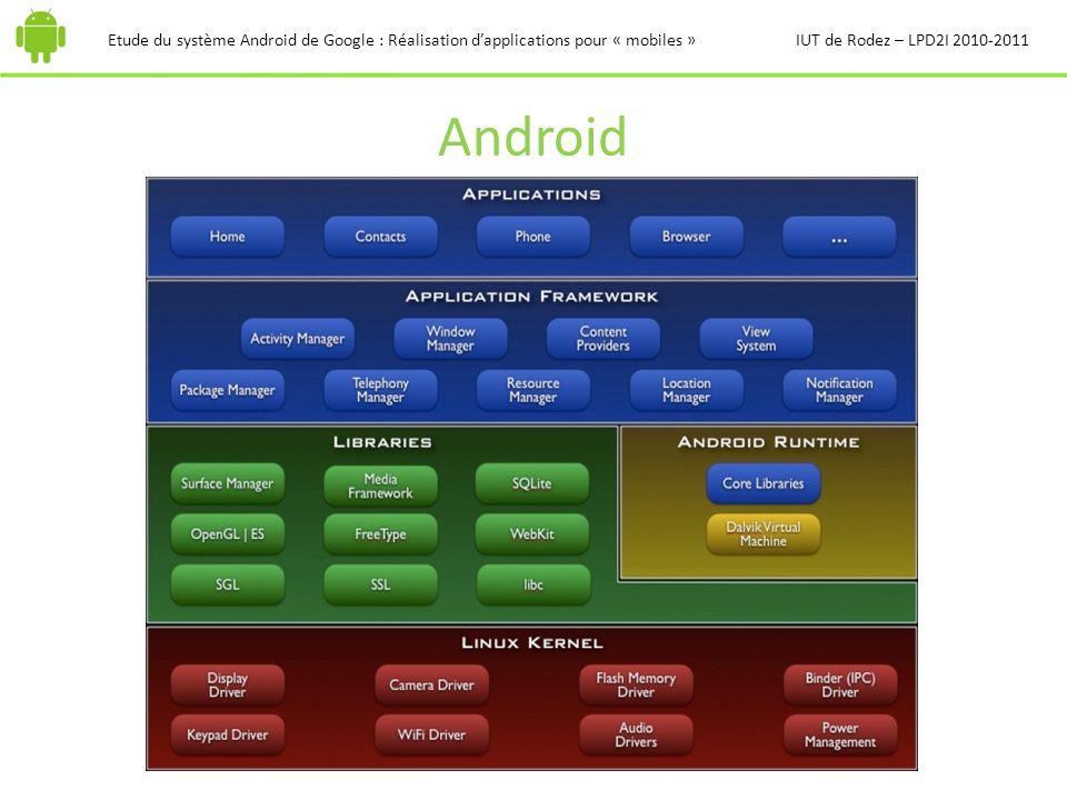 Android Etude du système Android de Google : Réalisation dapplications pour « mobiles »IUT de Rodez – LPD2I 2010-2011