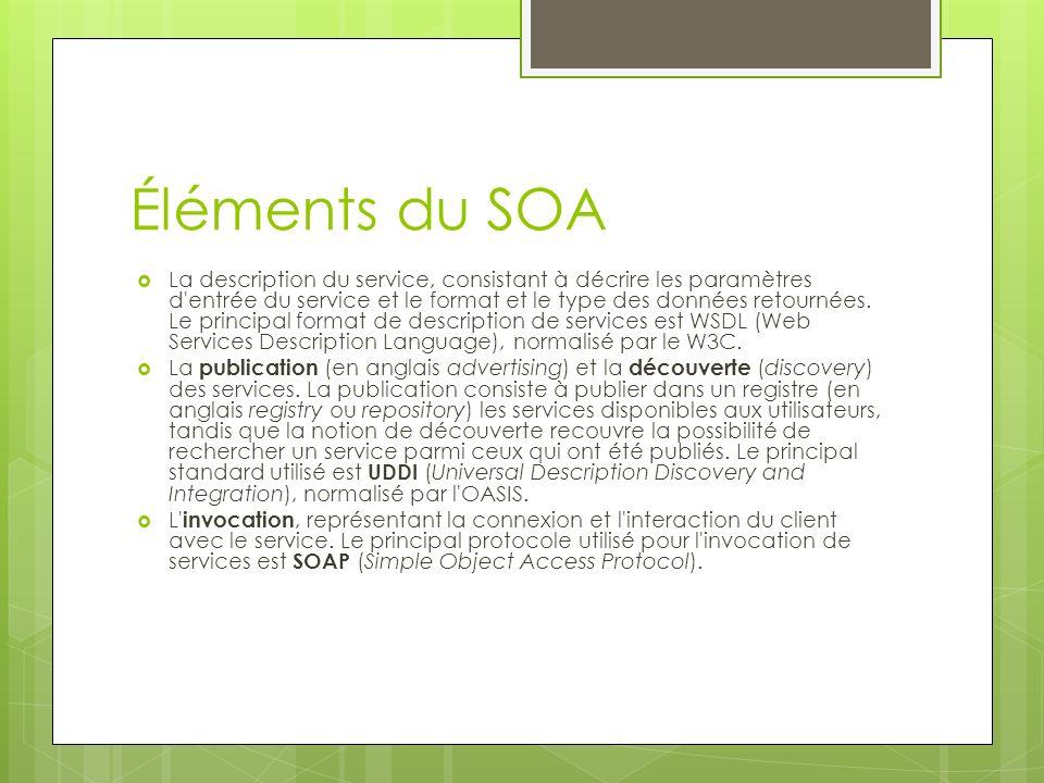 Éléments du SOA La description du service, consistant à décrire les paramètres d'entrée du service et le format et le type des données retournées. Le