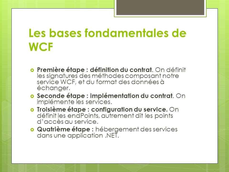 Les bases fondamentales de WCF Première étape : définition du contrat. On définit les signatures des méthodes composant notre service WCF, et du forma