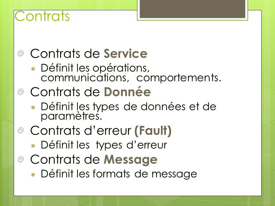Contrats Contrats de Service Définit les opérations, communications, comportements. Contrats de Donnée Définit les types de données et de paramètres.
