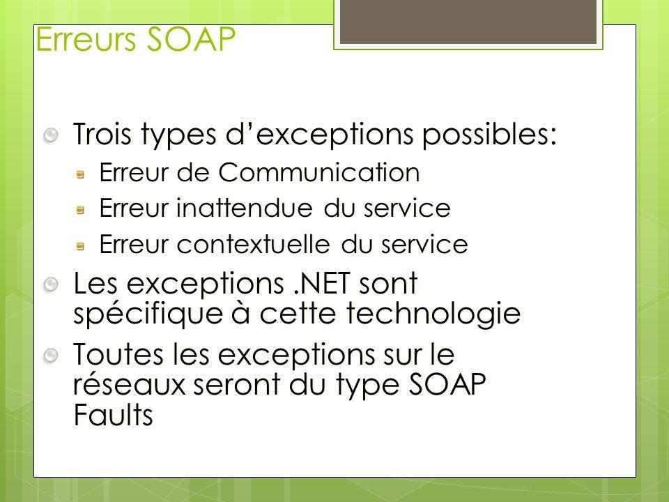Erreurs SOAP Trois types dexceptions possibles: Erreur de Communication Erreur inattendue du service Erreur contextuelle du service Les exceptions.NET