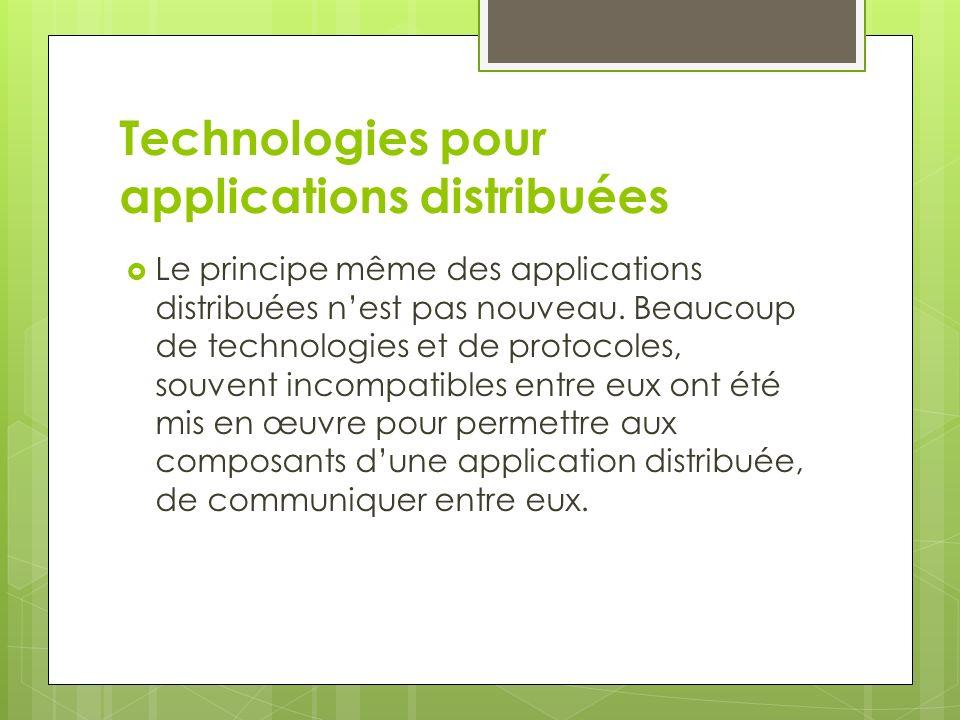 Technologies pour applications distribuées Le principe même des applications distribuées nest pas nouveau. Beaucoup de technologies et de protocoles,