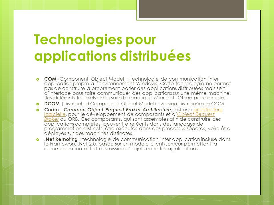 Technologies pour applications distribuées - RMI : équivalent Java du.Net Remoting
