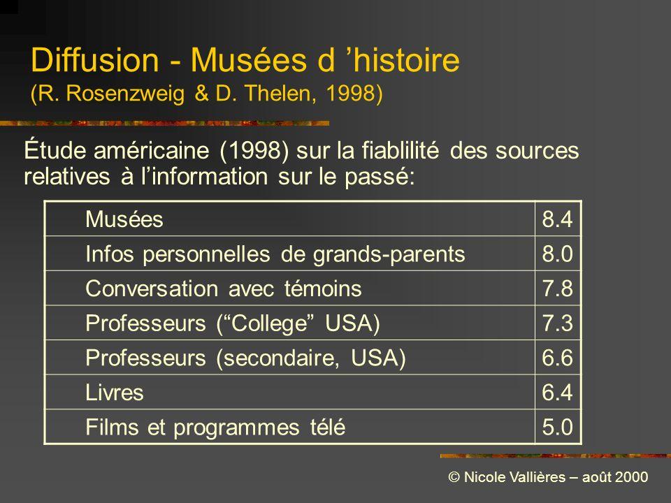 Diffusion - Musées d histoire (R. Rosenzweig & D.