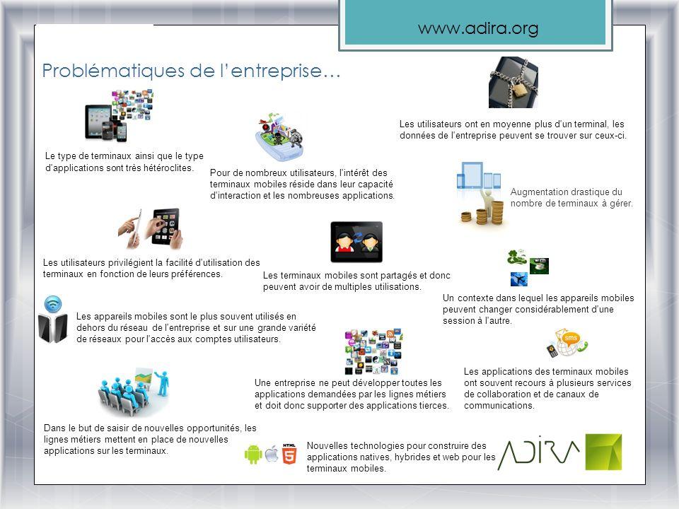 www.adira.org Problématiques de lentreprise… Le type de terminaux ainsi que le type d'applications sont très hétéroclites. Augmentation drastique du n