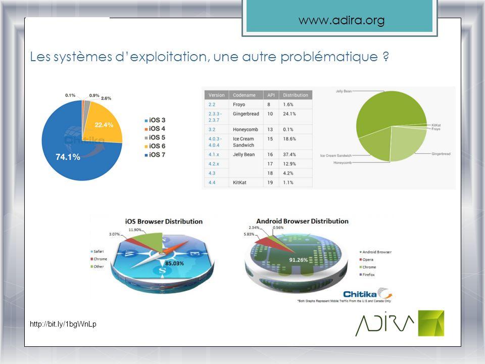 www.adira.org Les systèmes dexploitation, une autre problématique ? http://bit.ly/1bgWnLp