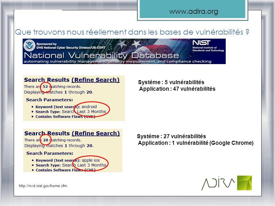 www.adira.org Que trouvons nous réellement dans les bases de vulnérabilités ? http://nvd.nist.gov/home.cfm Systéme : 27 vulnérabilités Application : 1