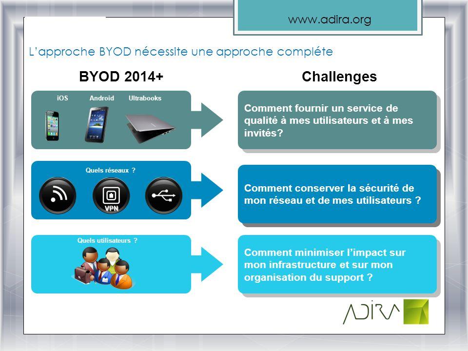 www.adira.org Lapproche BYOD nécessite une approche compléte VPN Quels réseaux ? Quels utilisateurs ? BYOD 2014+Challenges Comment conserver la sécuri