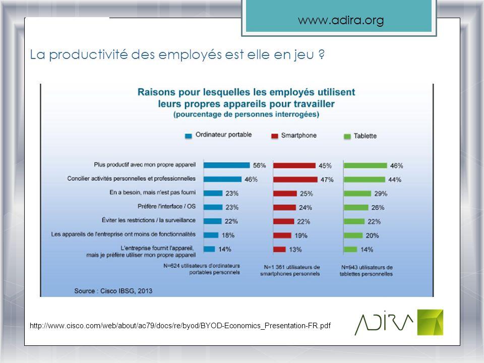www.adira.org La productivité des employés est elle en jeu ? http://www.cisco.com/web/about/ac79/docs/re/byod/BYOD-Economics_Presentation-FR.pdf