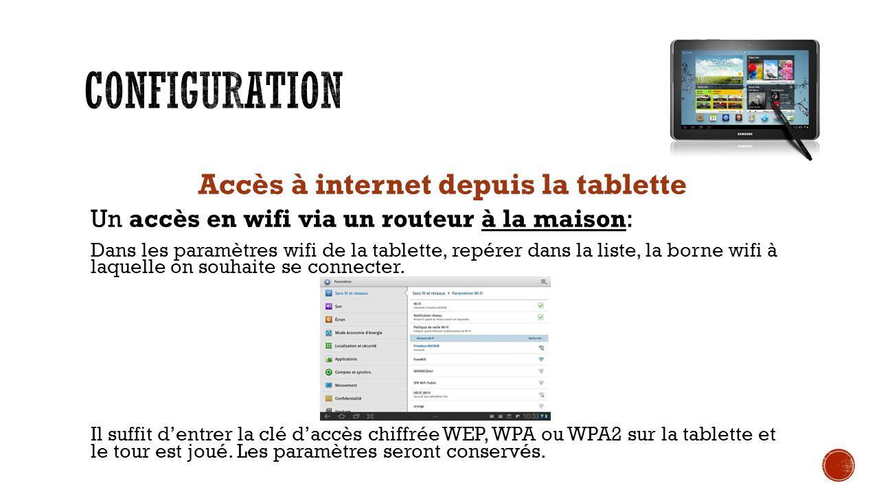Accès à internet depuis la tablette Un accès en wifi via un routeur à la maison: Dans les paramètres wifi de la tablette, repérer dans la liste, la borne wifi à laquelle on souhaite se connecter.