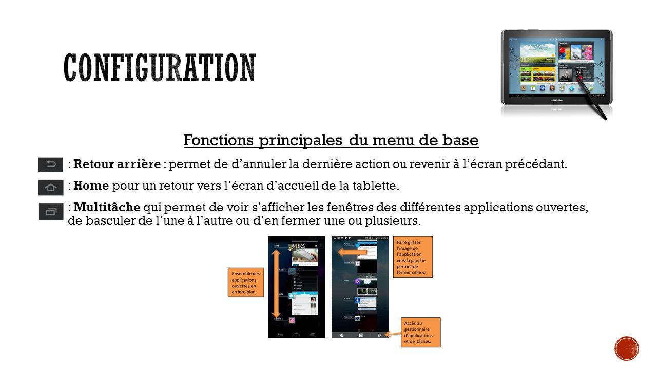 Fonctions principales du menu de base : Retour arrière : permet de dannuler la dernière action ou revenir à lécran précédant.