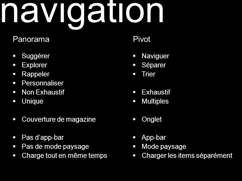Panorama ou Pivot? Panorama Suggérer Explorer Rappeler Personnaliser Non Exhaustif Unique Couverture de magazine Pas dapp-bar Pas de mode paysage Char