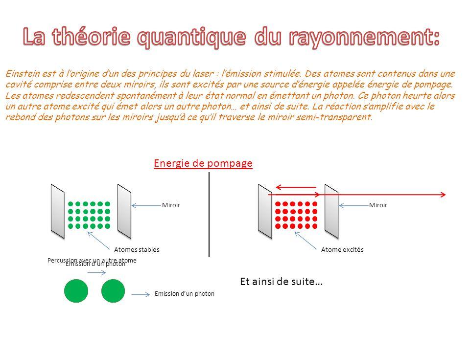 http://www.universcience-vod.fr/media/1200/einstein-et- nous.html?spage=3&search=einstein Les codes barres des article dans les magasin et sur les livre a la bibliothèque.