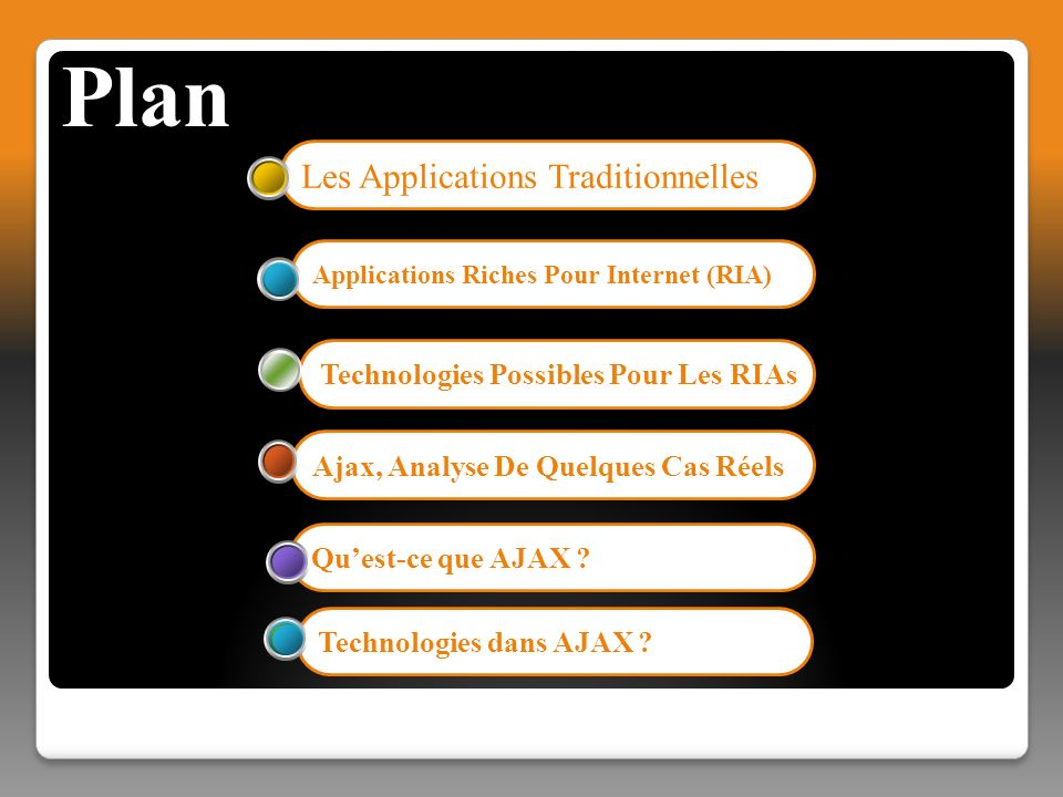 Plan Sécurité et AJAX Méthode et propriétés de XMLHttpRequest Etapes des opérations AJAX Anatomie dune application Ajax Avantages et inconvénients dAJAX Conclusion