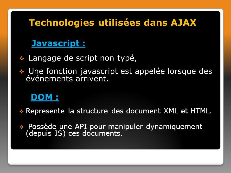 Javascript : Langage de script non typé, Une fonction javascript est appelée lorsque des événements arrivent.