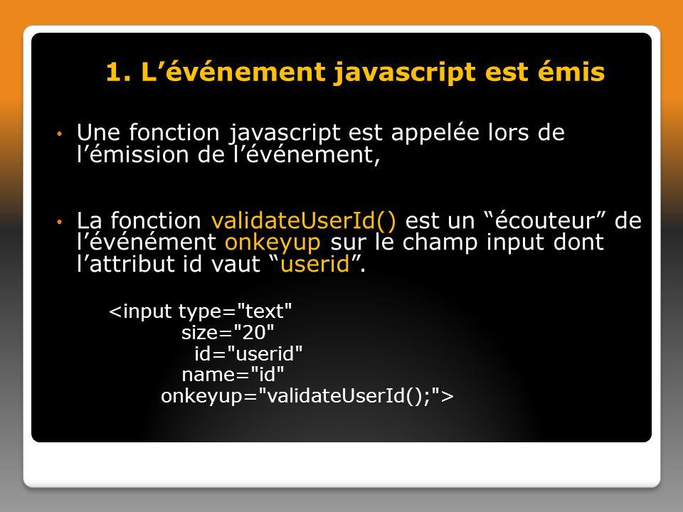 Une fonction javascript est appelée lors de lémission de lévénement, La fonction validateUserId() est un écouteur de lévénément onkeyup sur le champ input dont lattribut id vaut userid.