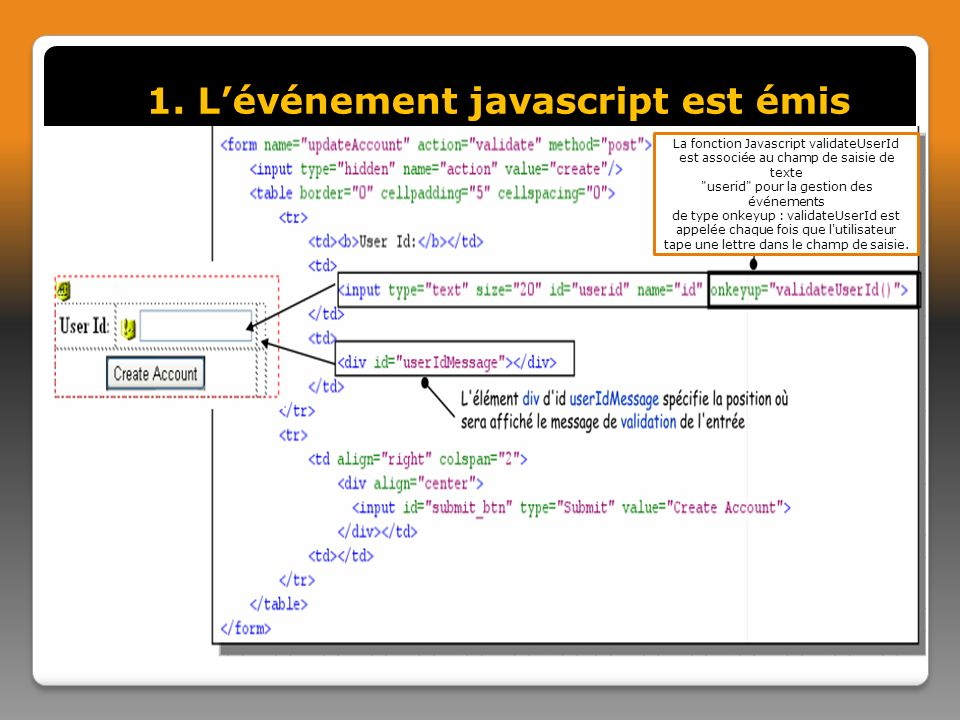 1. Lévénement javascript est émis La fonction Javascript validateUserId est associée au champ de saisie de texte