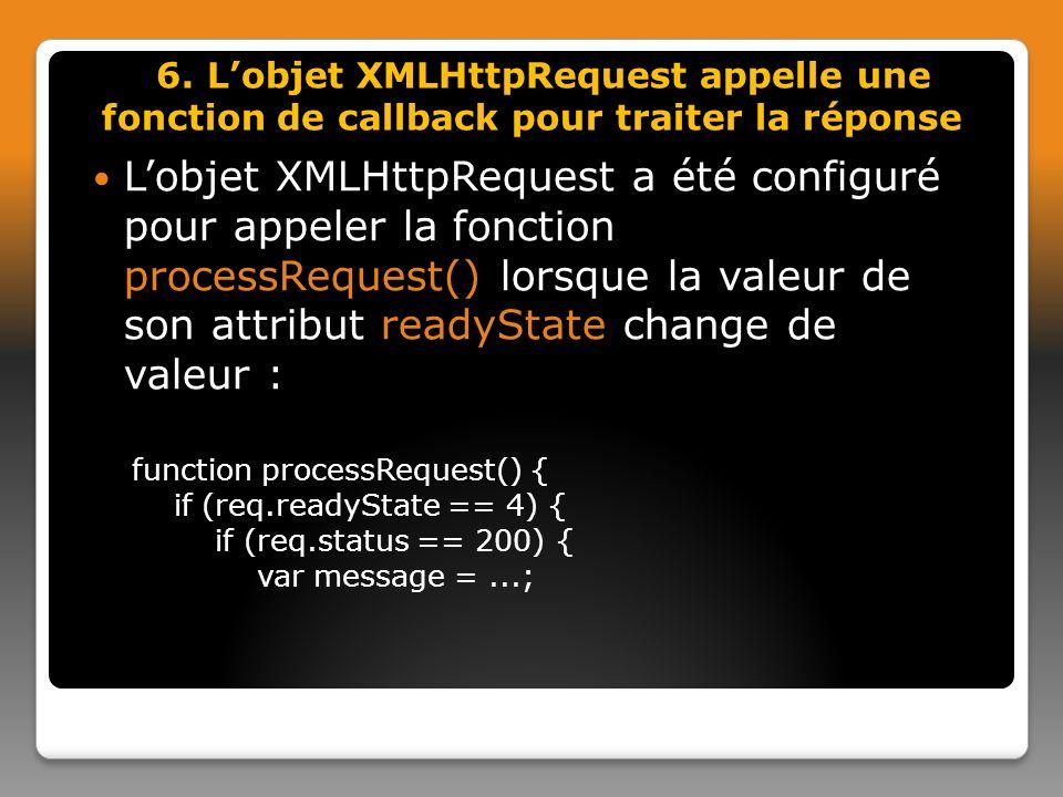 Lobjet XMLHttpRequest a été configuré pour appeler la fonction processRequest() lorsque la valeur de son attribut readyState change de valeur : function processRequest() { if (req.readyState == 4) { if (req.status == 200) { var message =...; 6.
