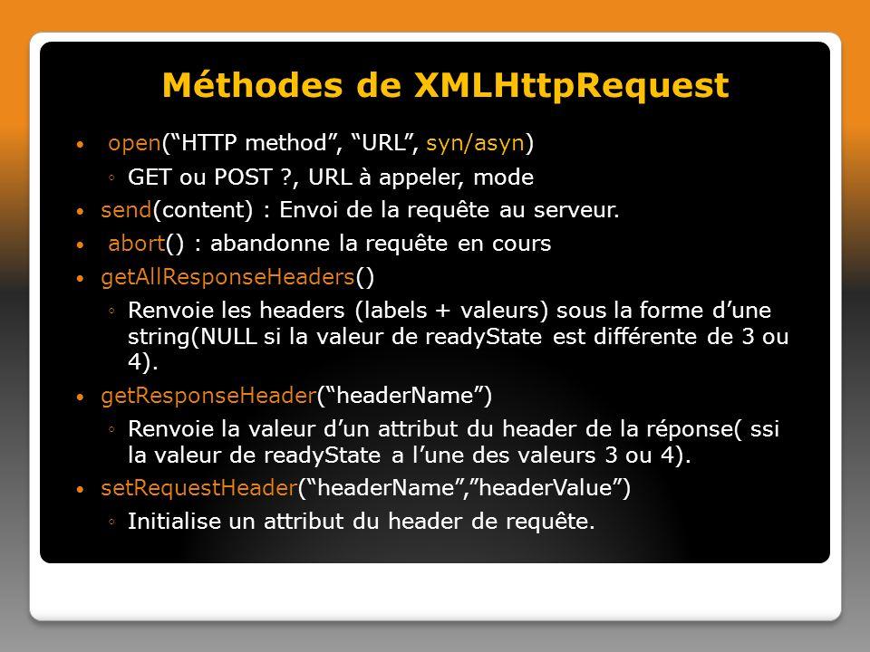 open(HTTP method, URL, syn/asyn) GET ou POST ?, URL à appeler, mode send(content) : Envoi de la requête au serveur.