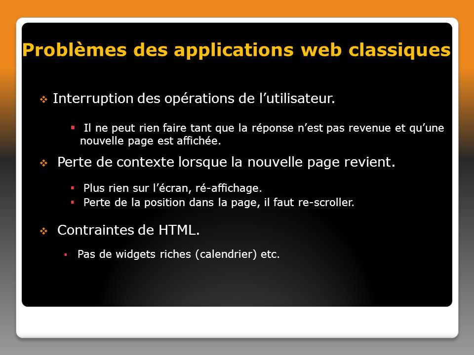 1.Un événement client est émis, 2. Un objet XMLHttpRequest est créé, 3.