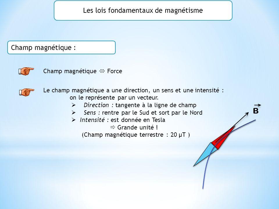 Les lois fondamentaux de magnétisme Champ magnétique Force Le champ magnétique a une direction, un sens et une intensité : on le représente par un vec