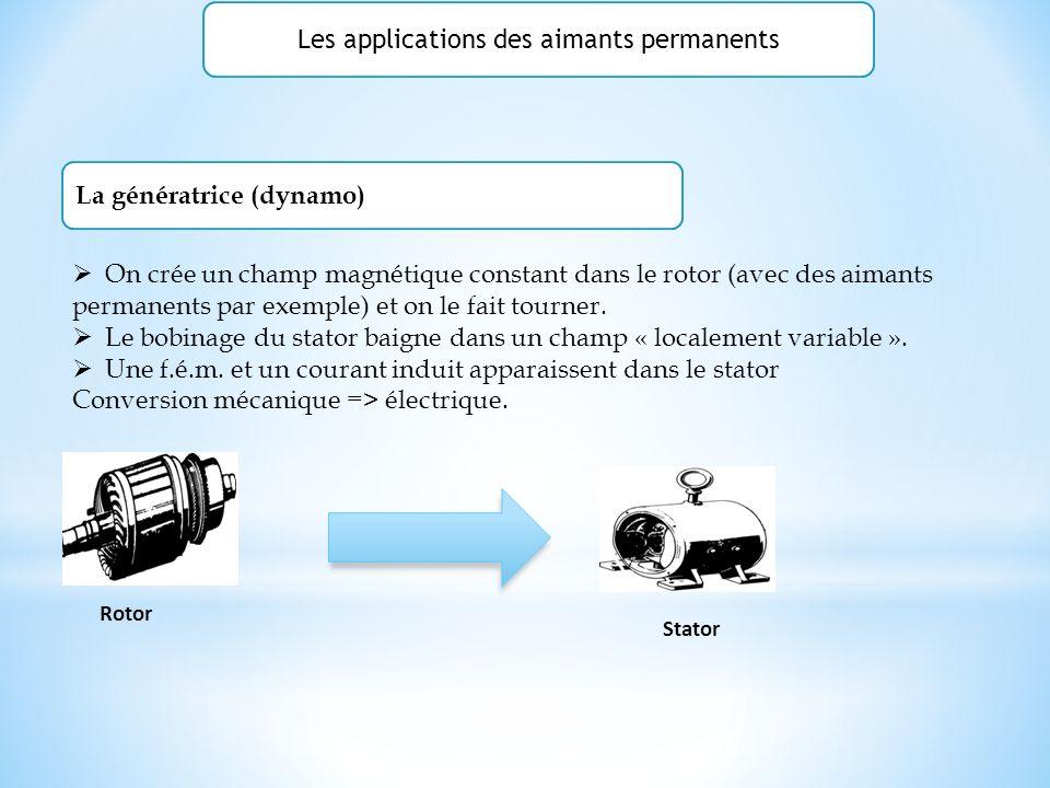 Les applications des aimants permanents La génératrice (dynamo) On crée un champ magnétique constant dans le rotor (avec des aimants permanents par ex
