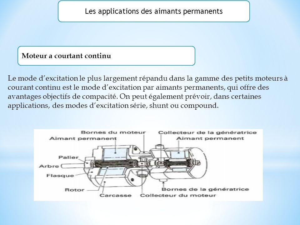 Les applications des aimants permanents Moteur a courtant continu Le mode dexcitation le plus largement répandu dans la gamme des petits moteurs à cou
