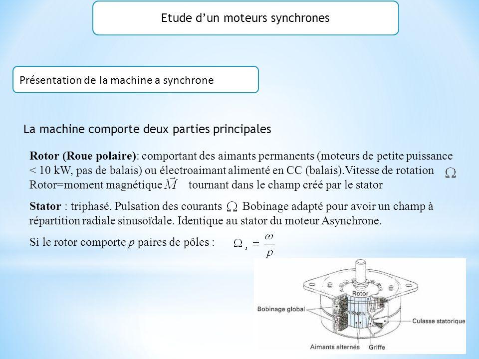 Etude dun moteurs synchrones Présentation de la machine a synchrone La machine comporte deux parties principales Rotor (Roue polaire): comportant des