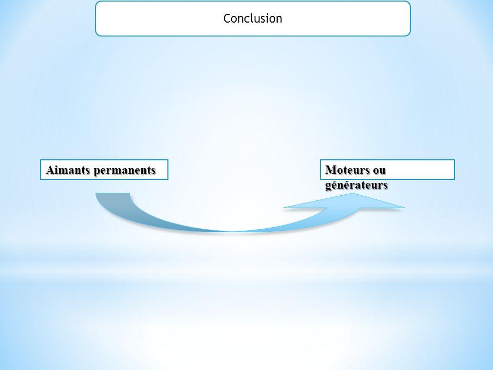Conclusion Aimants permanents Moteurs ou générateurs