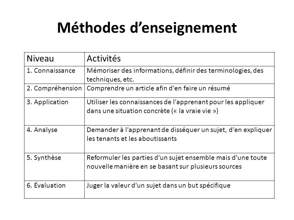 Méthodes denseignement NiveauActivités 1.