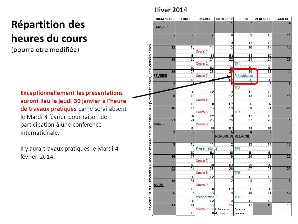 Répartition des heures du cours (pourra être modifiée) Hiver 2014 Exceptionnellement les présentations auront lieu le jeudi 30 janvier à lheure de travaux pratiques car je serai absent le Mardi 4 février pour raison de participation à une conférence internationale.