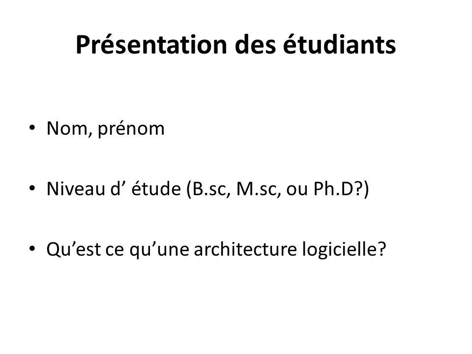 Présentation des étudiants Nom, prénom Niveau d étude (B.sc, M.sc, ou Ph.D?) Quest ce quune architecture logicielle?
