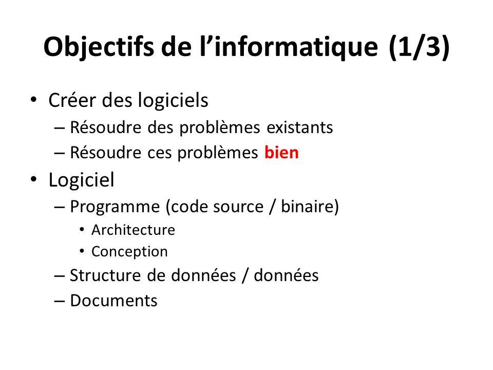 Objectifs de linformatique(1/3) Créer des logiciels – Résoudre des problèmes existants – Résoudre ces problèmes bien Logiciel – Programme (code source / binaire) Architecture Conception – Structure de données / données – Documents