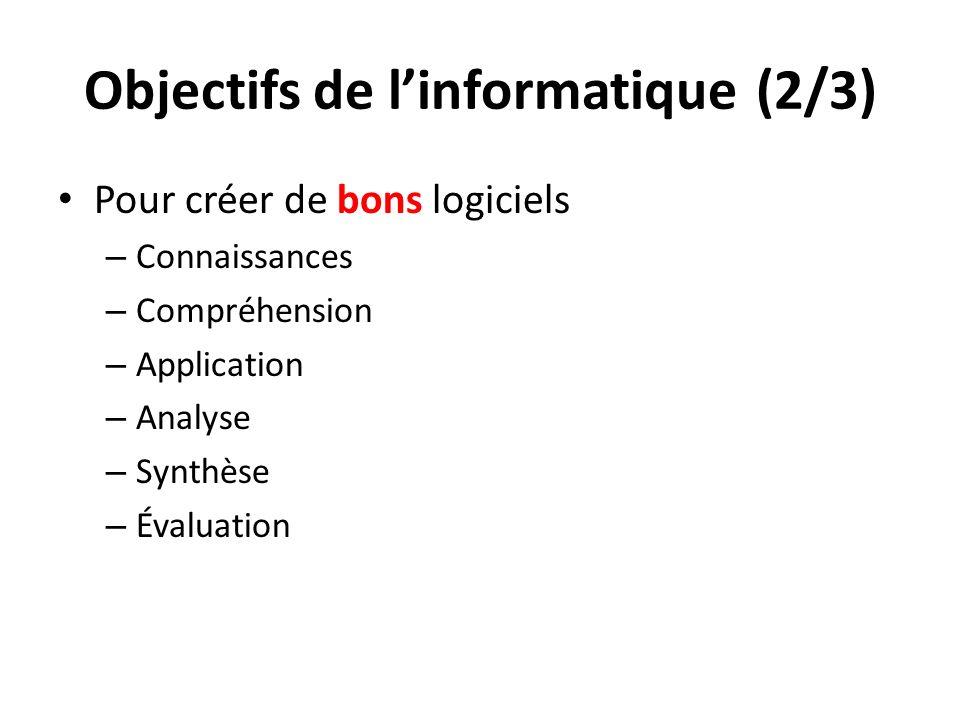 Objectifs de linformatique(2/3) Pour créer de bons logiciels – Connaissances – Compréhension – Application – Analyse – Synthèse – Évaluation