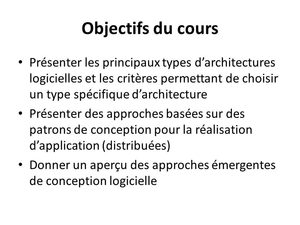 Objectifs du cours Présenter les principaux types darchitectures logicielles et les critères permettant de choisir un type spécifique darchitecture Présenter des approches basées sur des patrons de conception pour la réalisation dapplication (distribuées) Donner un aperçu des approches émergentes de conception logicielle