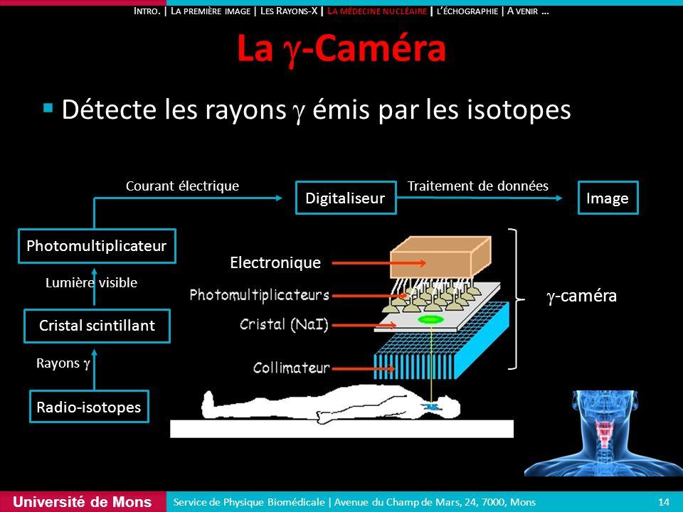 Université de Mons Détecte les rayons émis par les isotopes La -Caméra 14 Service de Physique Biomédicale | Avenue du Champ de Mars, 24, 7000, Mons I