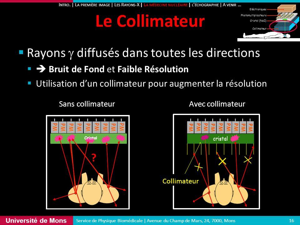 Université de Mons Rayons diffusés dans toutes les directions Bruit de Fond et Faible Résolution Utilisation dun collimateur pour augmenter la résolut