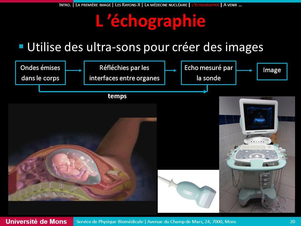 Université de Mons Utilise des ultra-sons pour créer des images L échographie 20 Service de Physique Biomédicale | Avenue du Champ de Mars, 24, 7000,